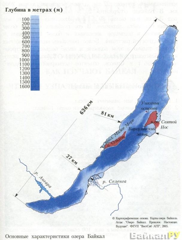 Основные характеристики озера Байкал